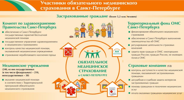 Детская поликлиника 2 на кувыкина регистратура