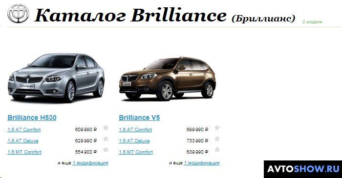 Brilliance China Auto — Википедия