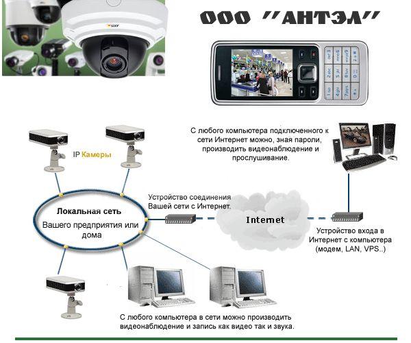 http://www.promotersonline.ru/photos1/p2360_20.jpg